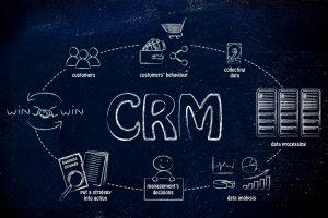מערכת CRM לשיפור חווית לקוח
