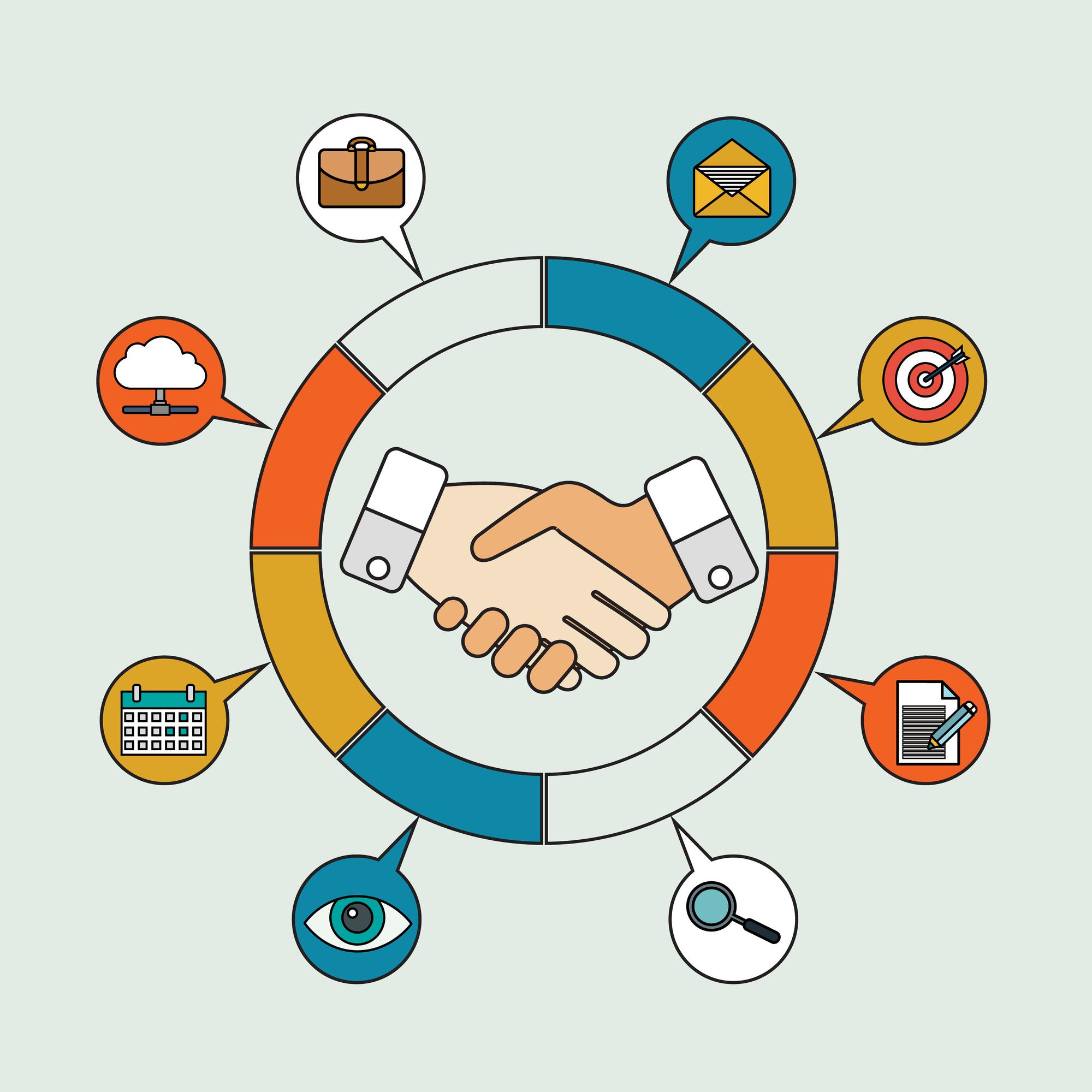 מה הקשר בין מערכת CRM לבין חווית לקוח?